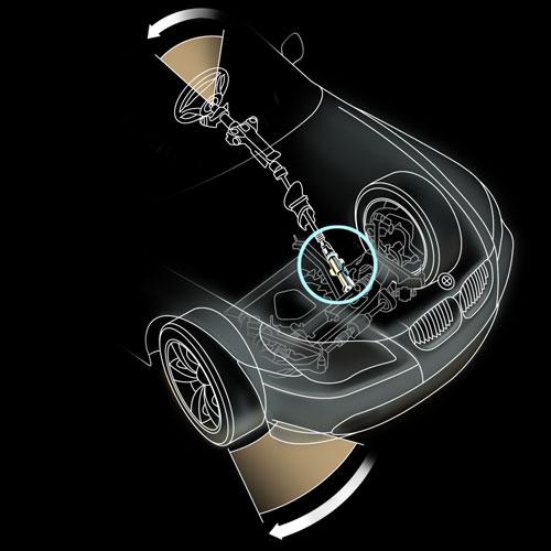 active-steering.jpg